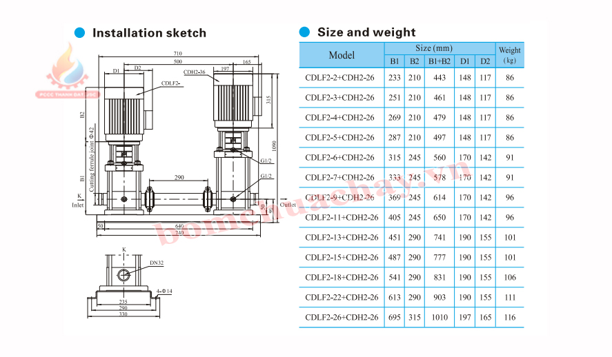 Máy bơm bù áp CNP CDLF2-15 2HP