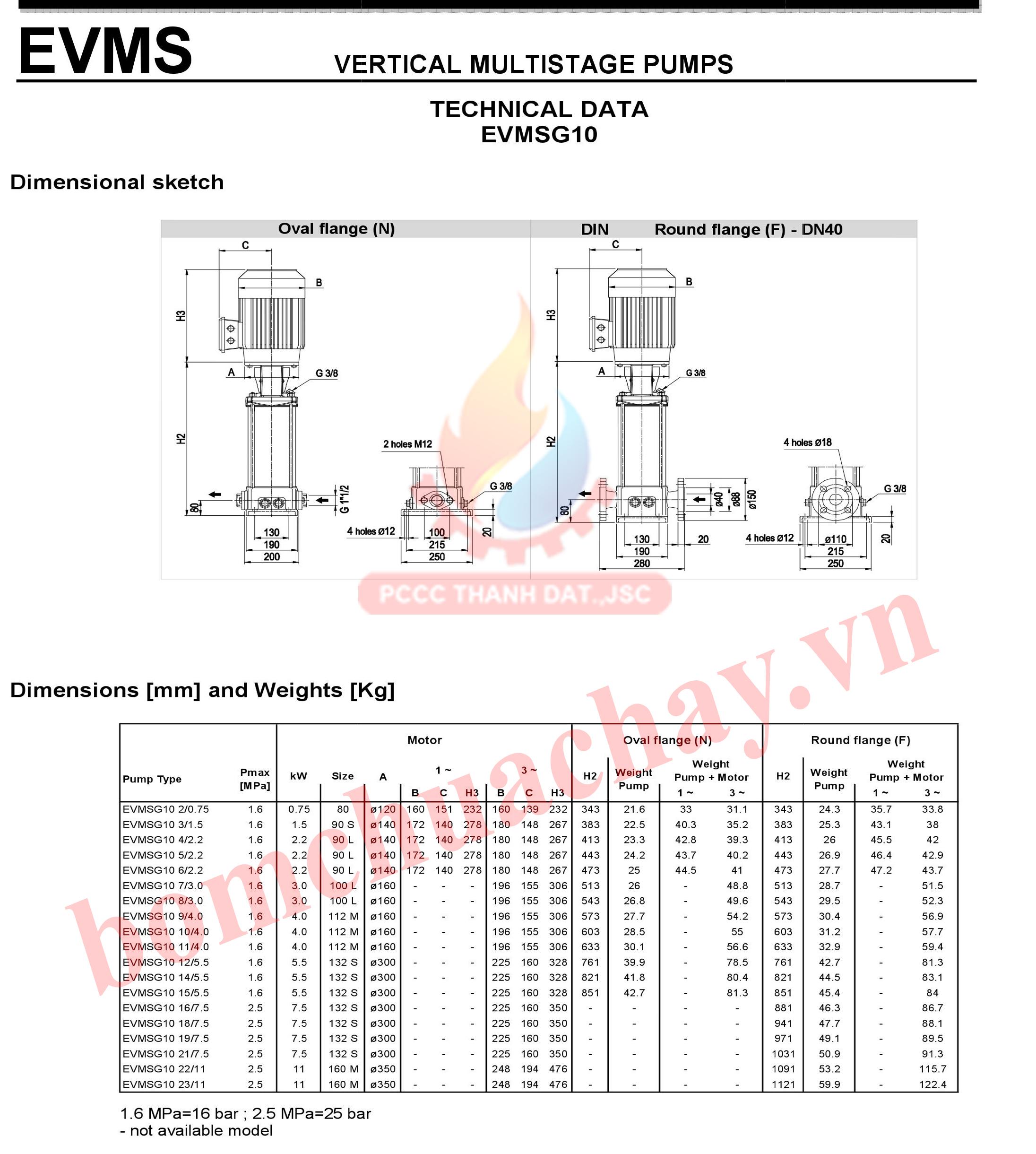 Máy bơm bù áp Ebara EVMSG 10 15N5 7.5HP