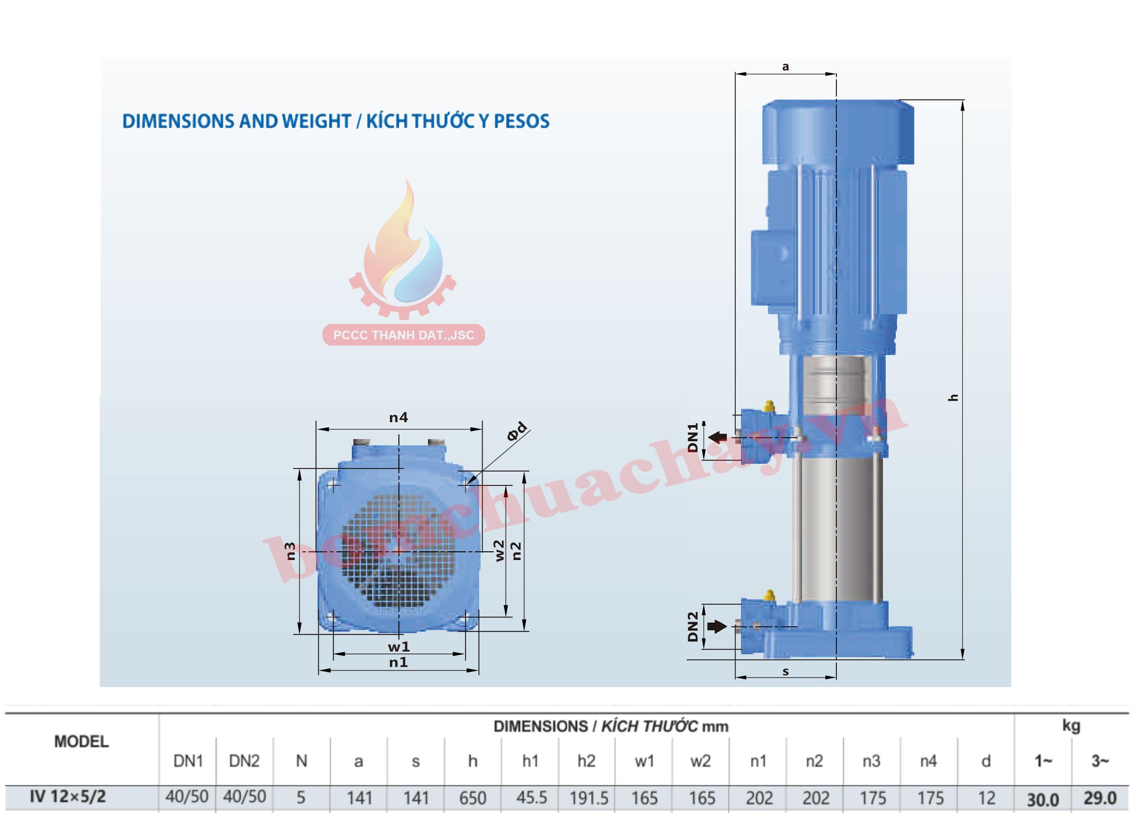 máy bơm bù áp Inter IVM 12x7 3HP