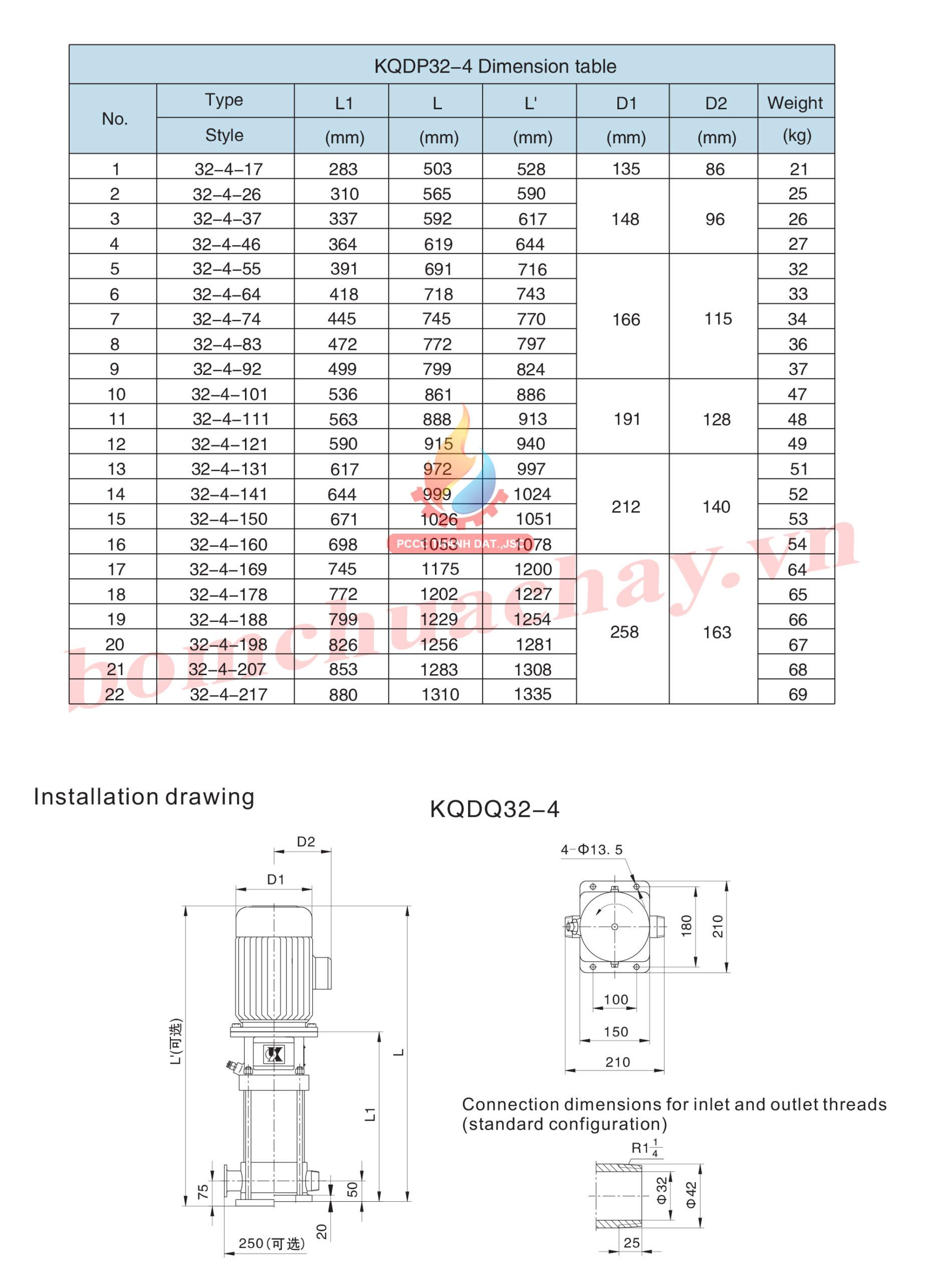 Máy bơm bù áp KQDP/KQDQ32-4-217 7.5HP