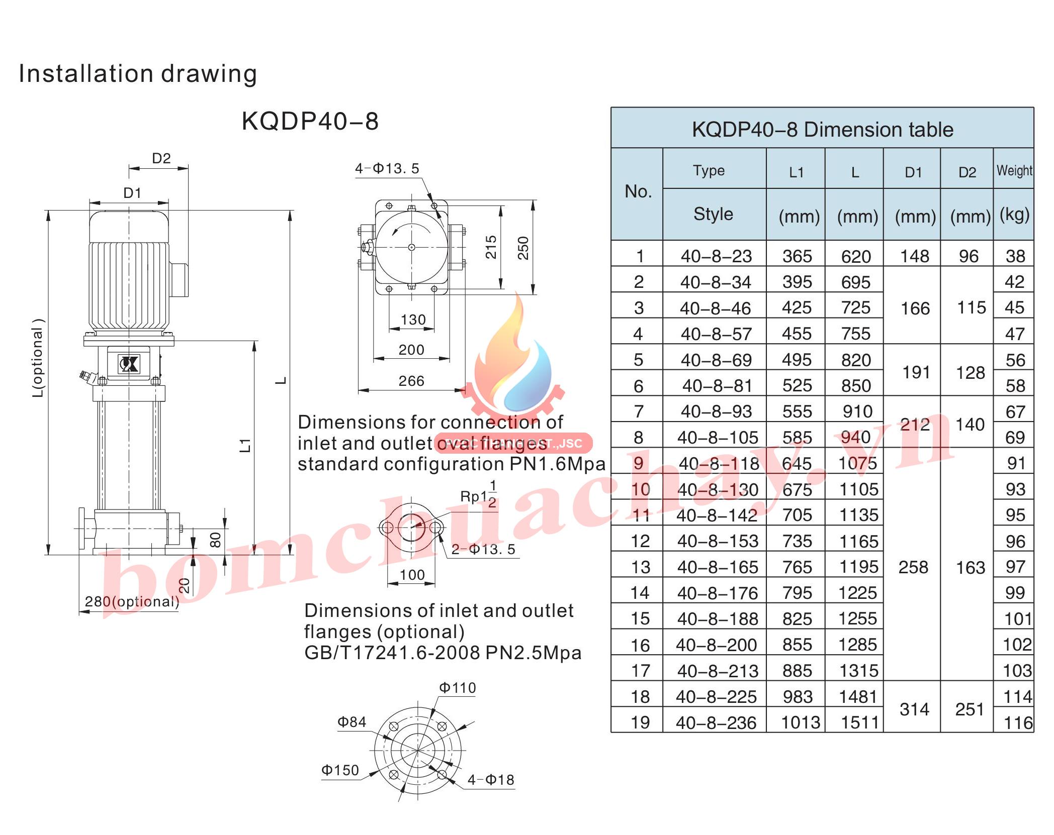 Máy bơm bù áp KQDP/KQDQ40-8-46 3HP