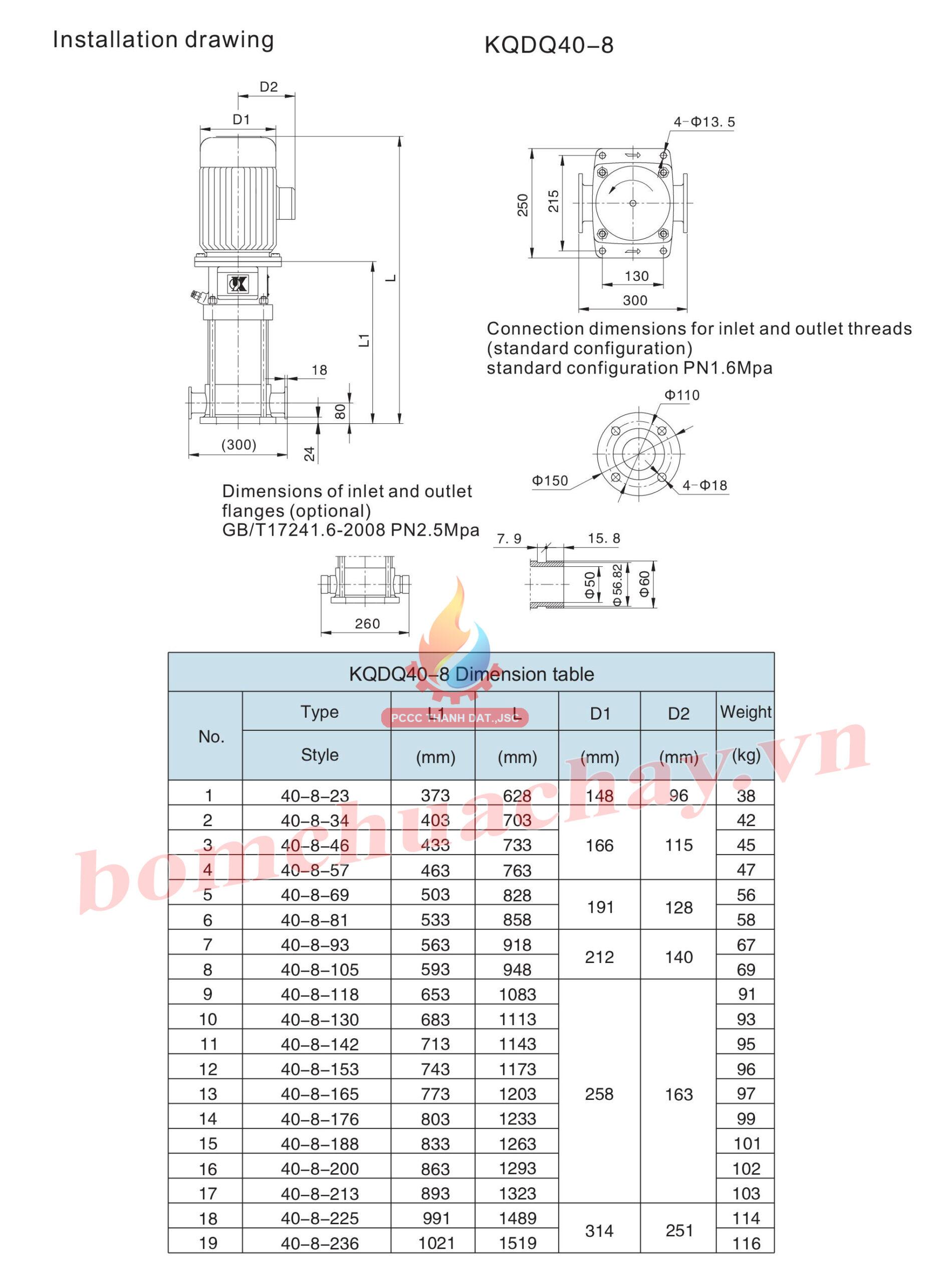 Máy bơm bù áp KQDP/KQDQ40-8-57 3HP