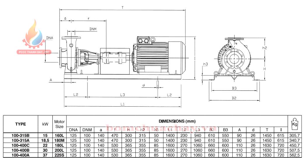 Máy bơm chữa cháy trục rời Pentax CA 100-315B 20HP