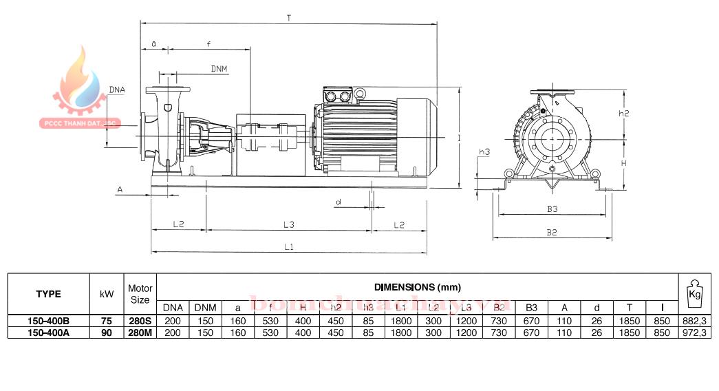 Máy bơm chữa cháy Pentax CA 150-400A 125HP